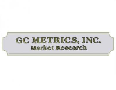 GC Metrics